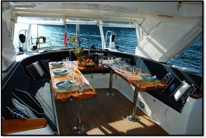 The Dos and Don'ts of Maintaining Boat Upholstery - Genesis